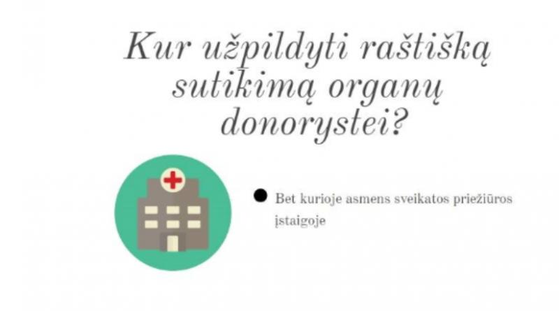 Šiuo metu Lietuvoje organų ir audinių transplantacijos laukia 479 žmonės