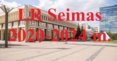 2020-2024 m. LR Seimo rinkimai. Rezultatai